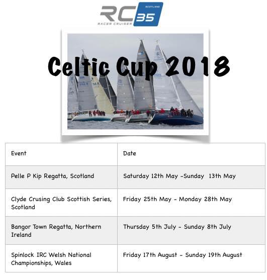 CelticCup2018